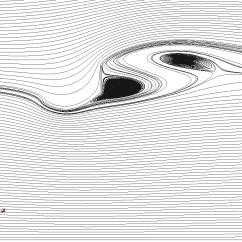 Empty lens streamlines using komegaSST model.