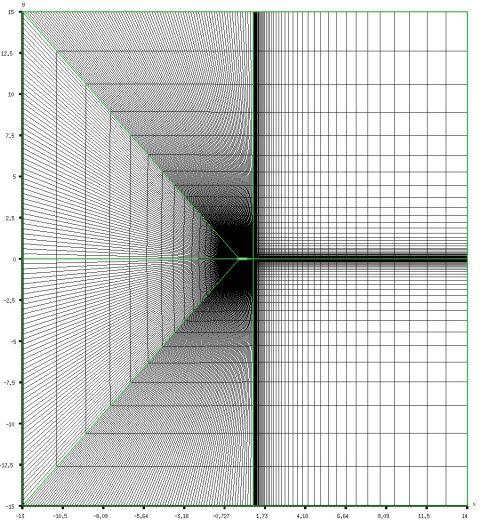 NACA 0012 airfoil grid